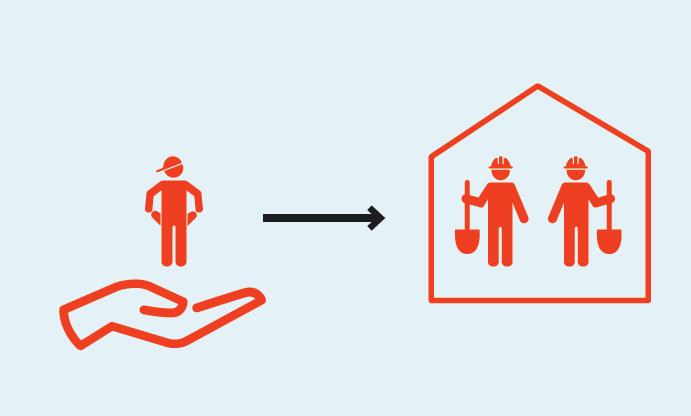 Ny rapport: Byfornyelse med lokal jobskabelse i udsatte boligområder